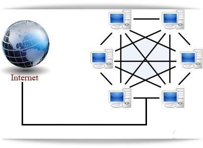 conexao-publica-compartilhada-internet