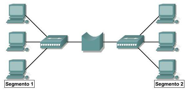 cisco-system-bridge