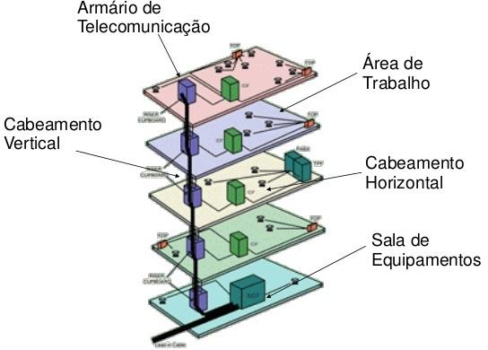 cabeamento-estruturado-eiatia