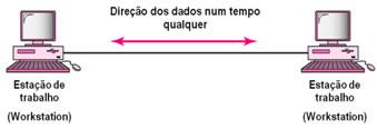 comunicacao-dados-img4
